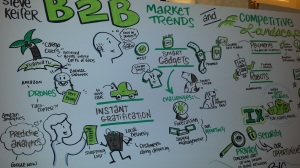 steve keifer b2b graphic facilitation