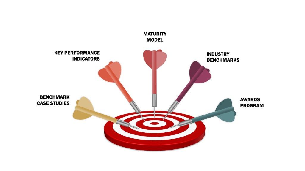 New Software Categories Redefine Success Criteria